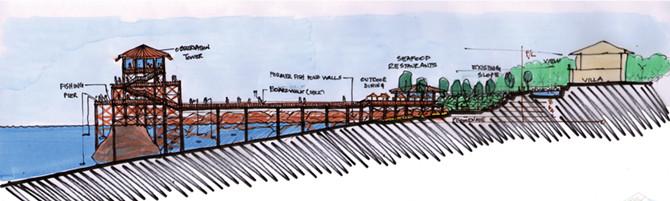 奥雅携手青岛隆海集团打造滨海岸线景观