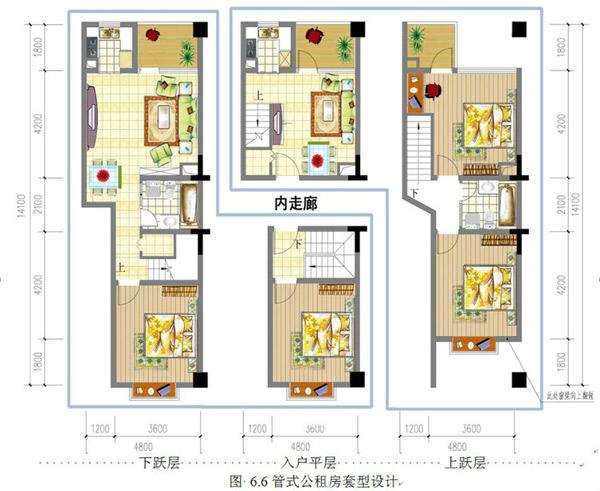 生态思维的内廊公寓——管式户型策略图片